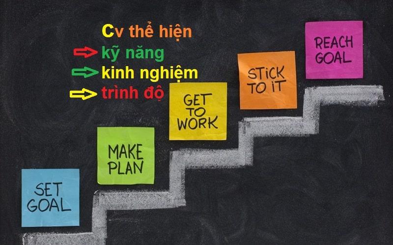 CV-xin-viec-chuyen-doi-nghe-nghiep-the-hien-nhung-gi