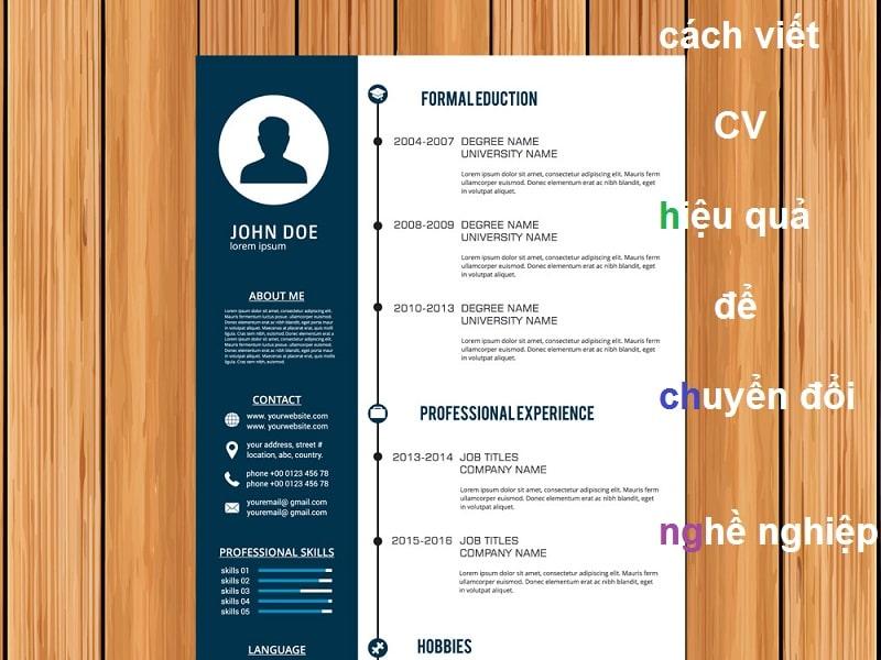 cach-viet-CV-chuan-hieu-qua