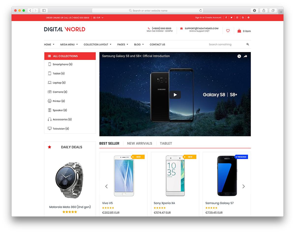 Thương Hiệu Shopify Sites