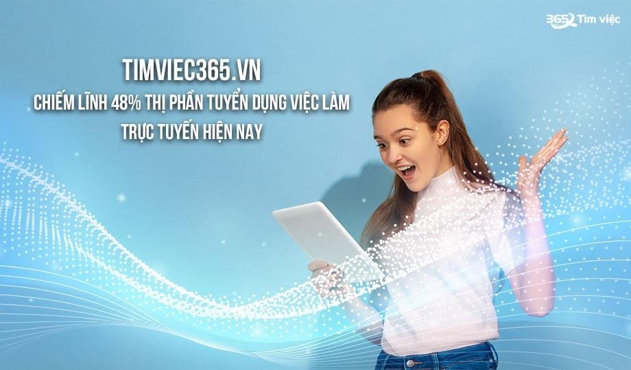 Timviec365.vn chiếm lĩnh 48% thị phần của thị trường việc làm online