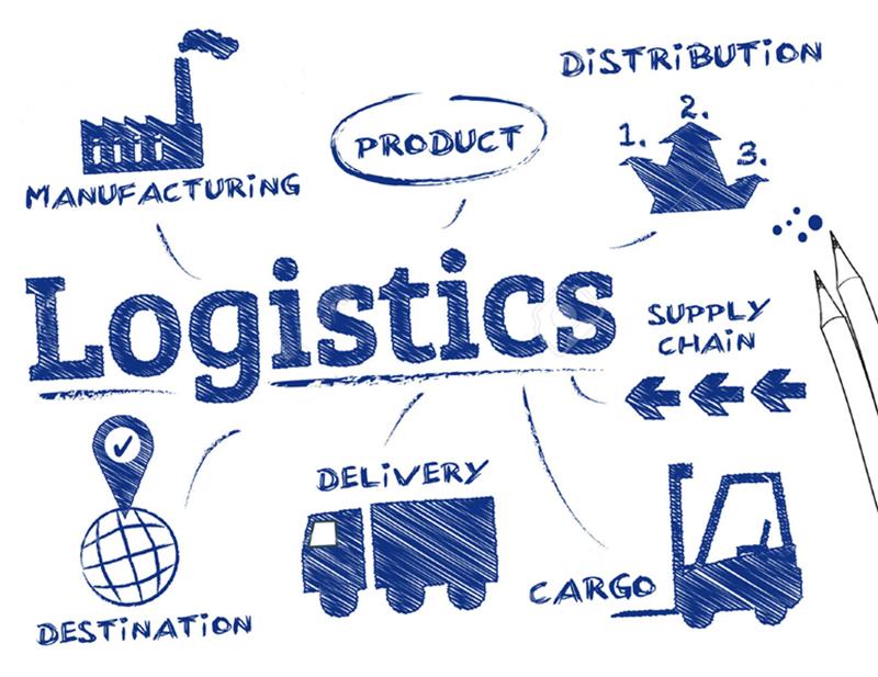 Ngành logistic là gì? Công việc cụ thể của ngành logistic