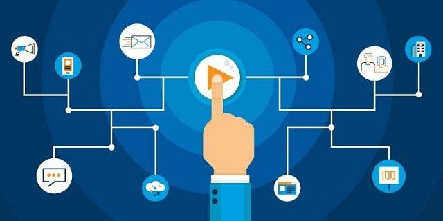 Marketing Automation là gì? Cách tiếp thị tự động hóa| TopOnSeek
