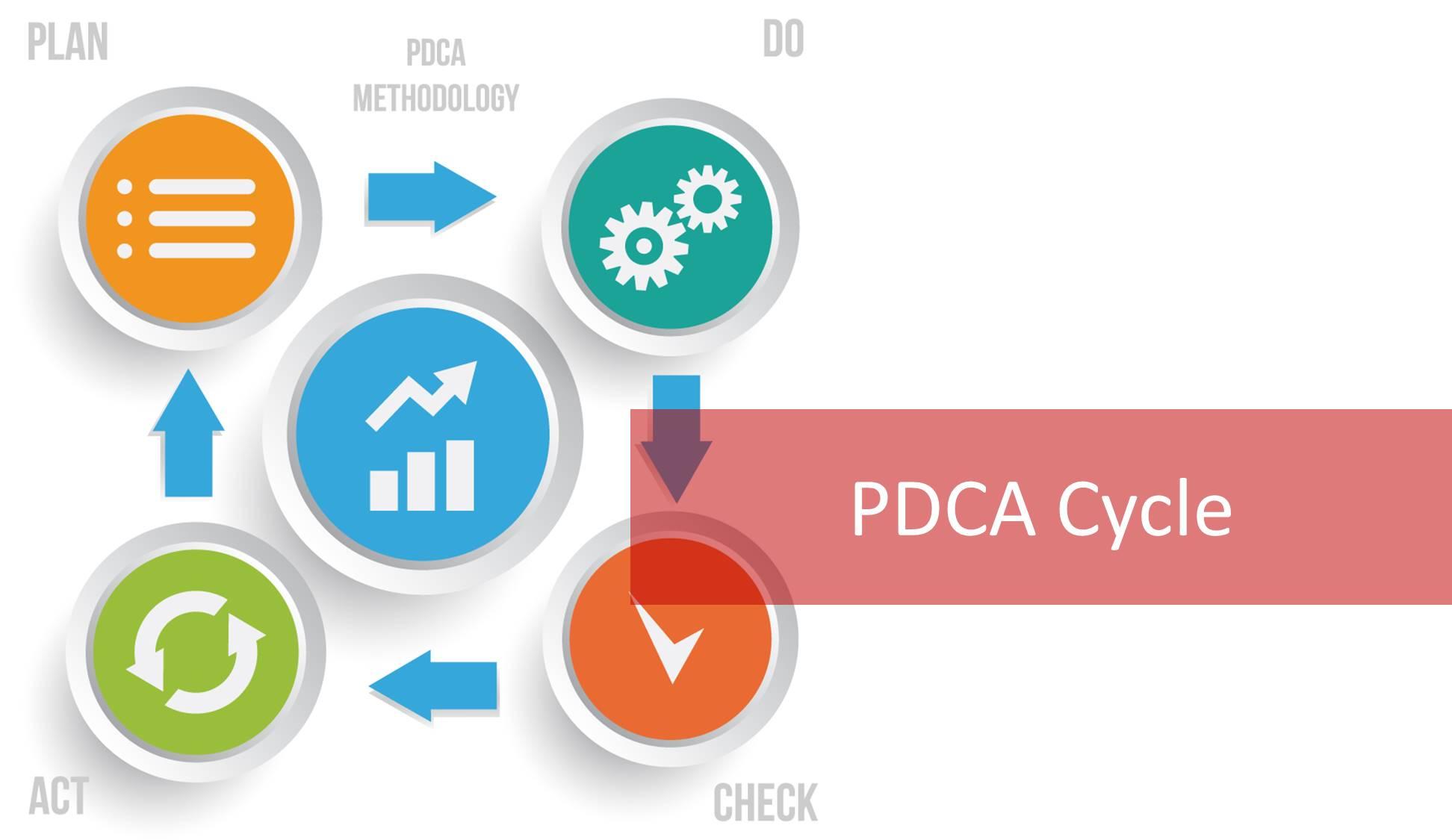 Áp dụng chu trình PDCA trong giám sát & quản lý sản xuất - ITG