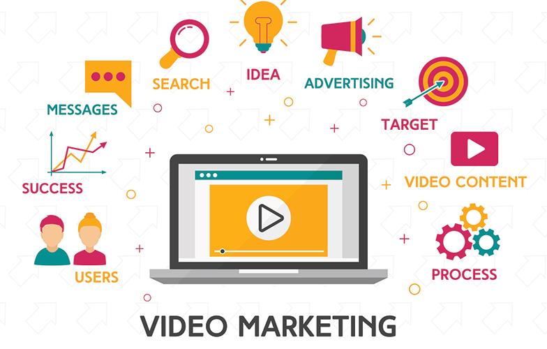 Digital video có là xu hướng của Marketing online